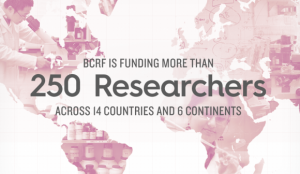 BCRF is The Largest Nonprofit Funder of Breast Cancer Research in 2016